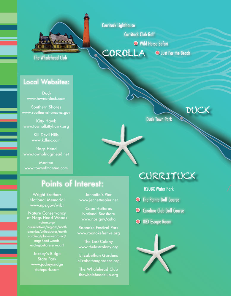 Atlantic Realty Vacation Planner – Custom  Illustrations